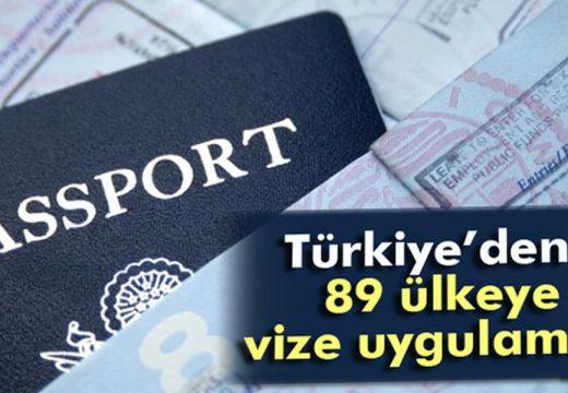 Türkiye'den Vize Uygulaması